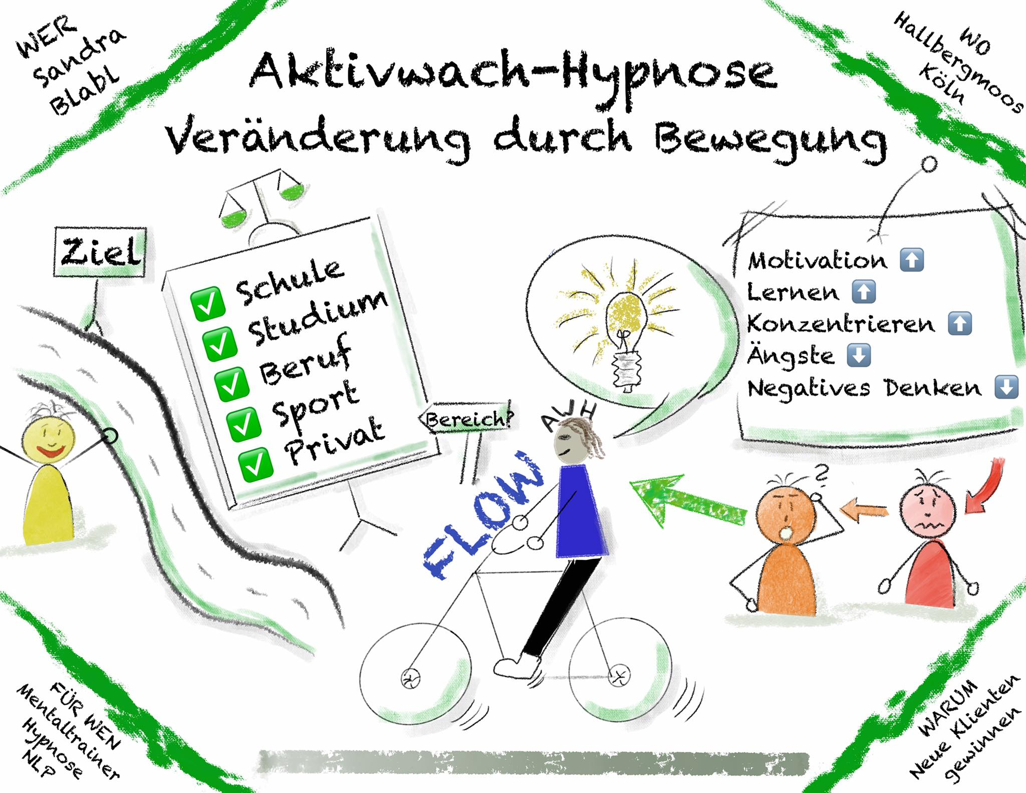 Aktiv Wach Hypnose