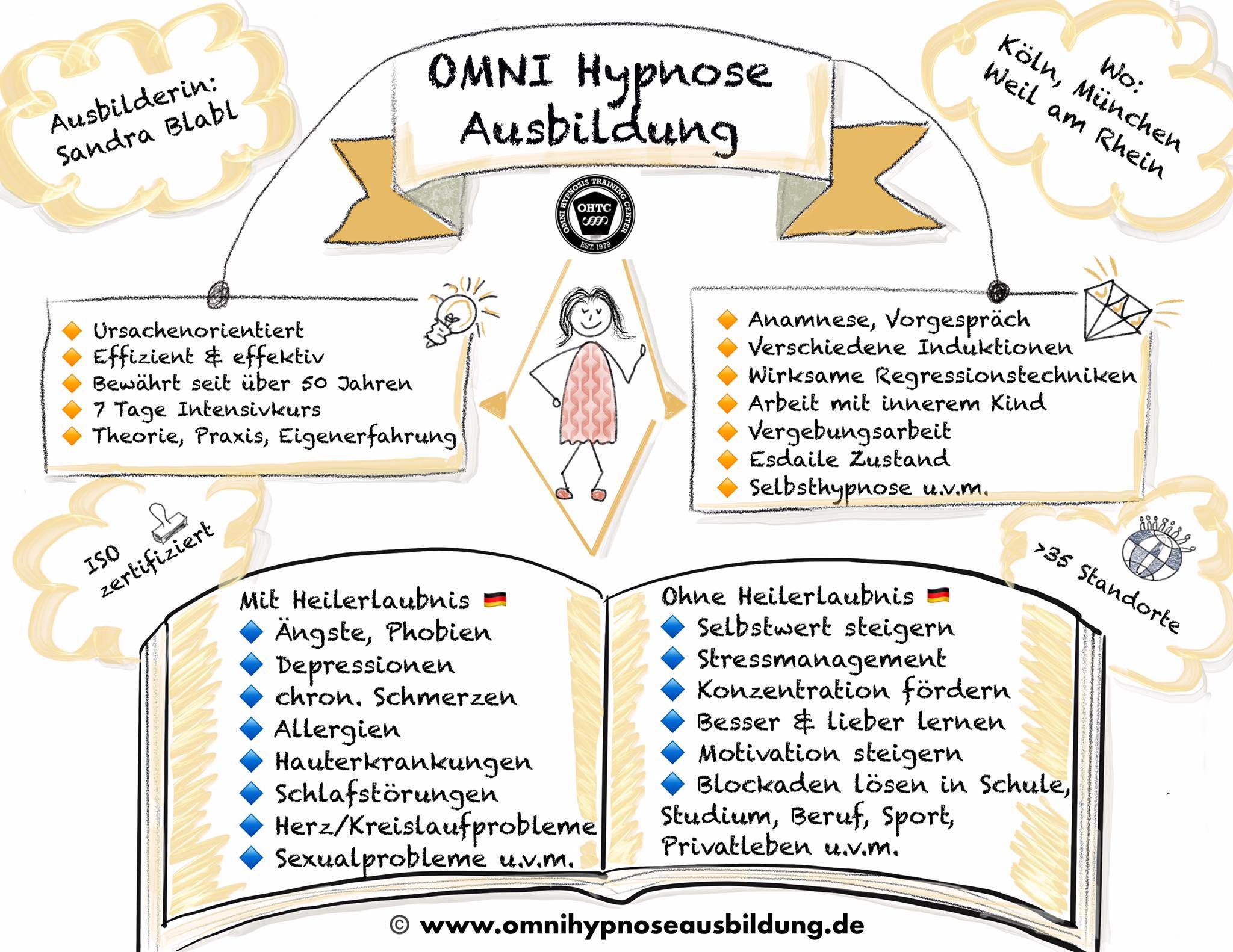 Omni Hypnose